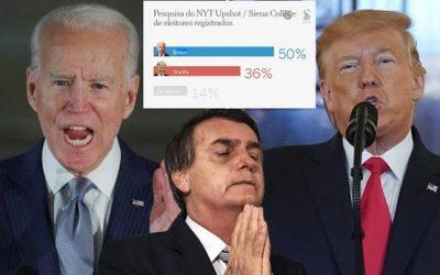 Pesquisa eleitoral EUA