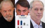 Nova pesquisa eleitoral 2022 PoderData